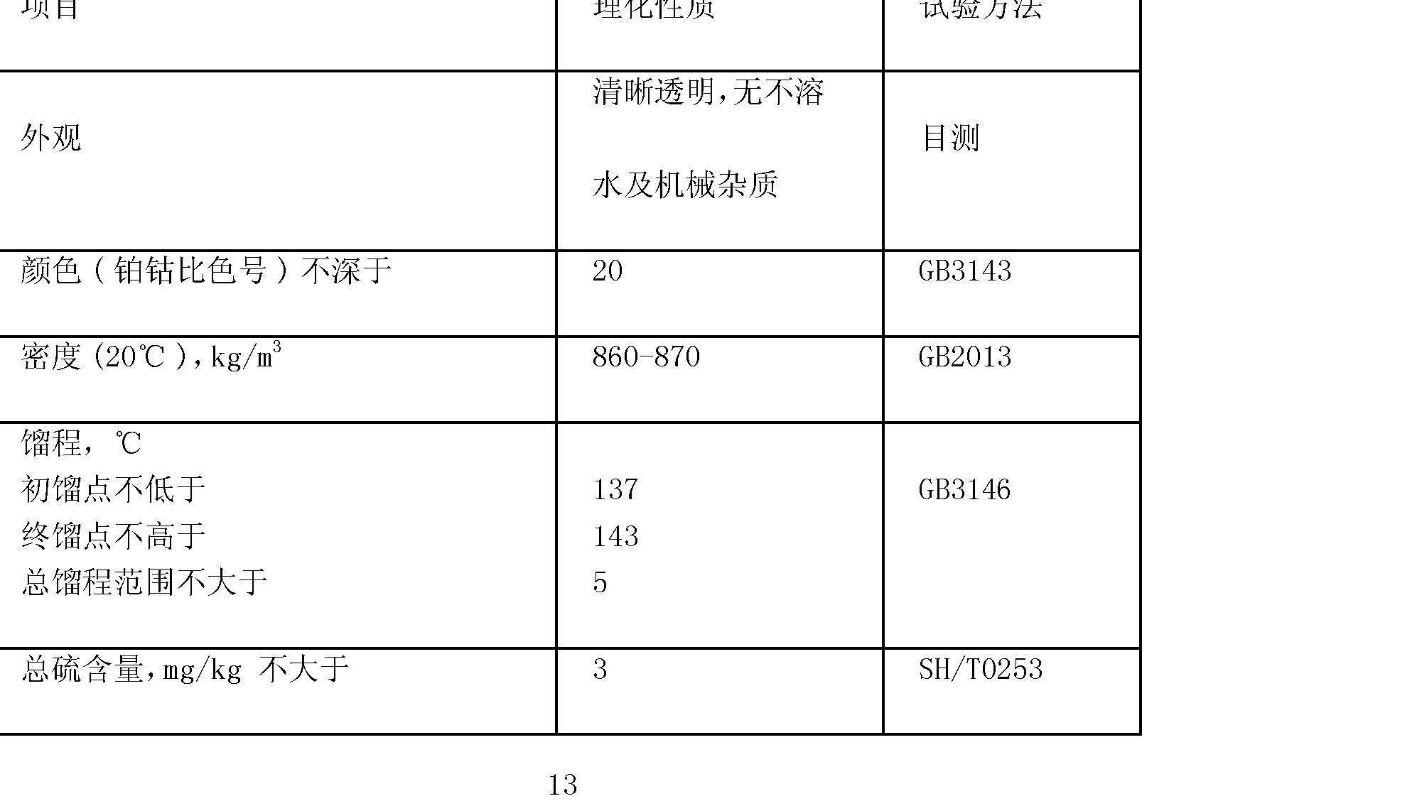 Figure CN101538482BD00132