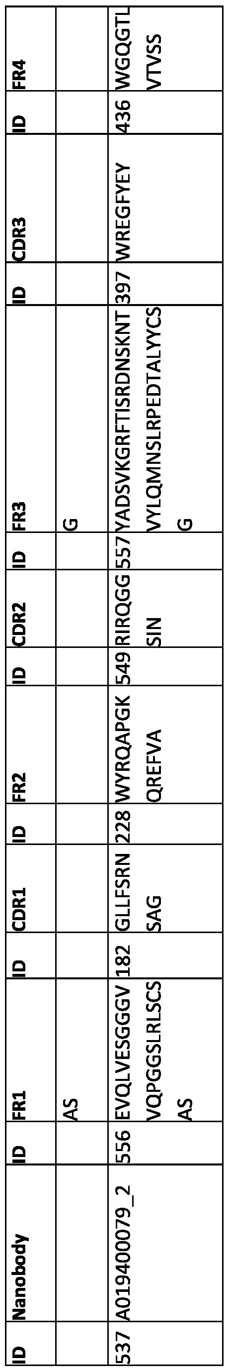 WO2015193452A1 - Kv1 3 binding immunoglobulins - Google Patents