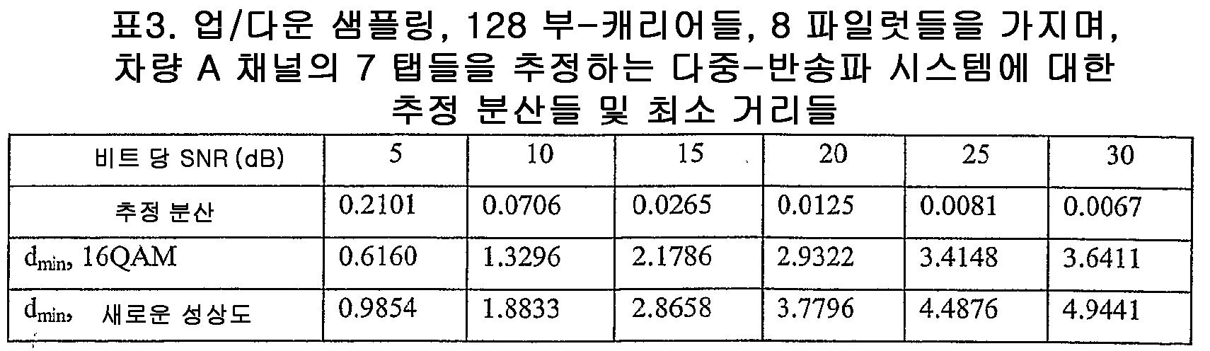 Figure 112005075314155-pct00031