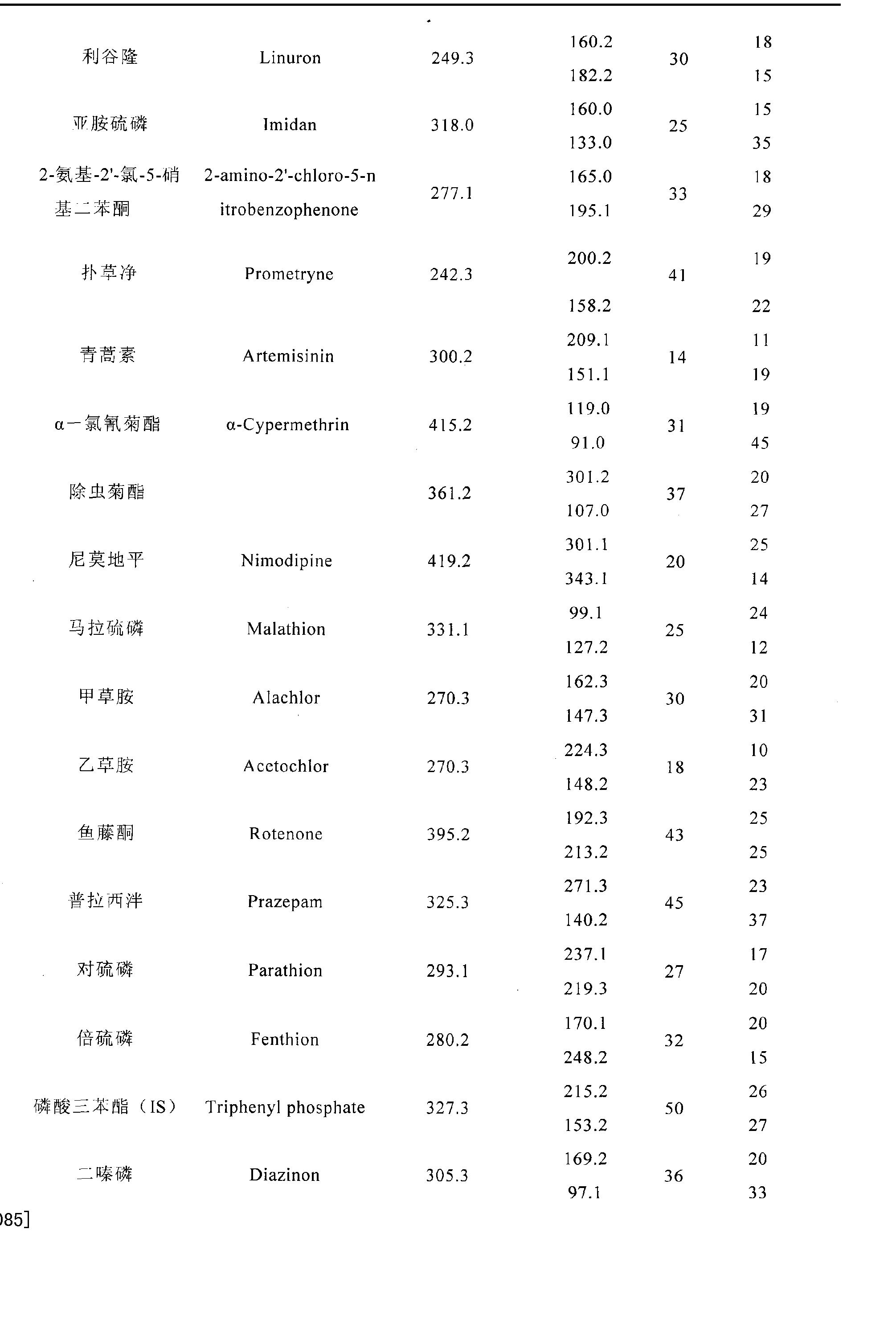 Figure CN101398414BD00221
