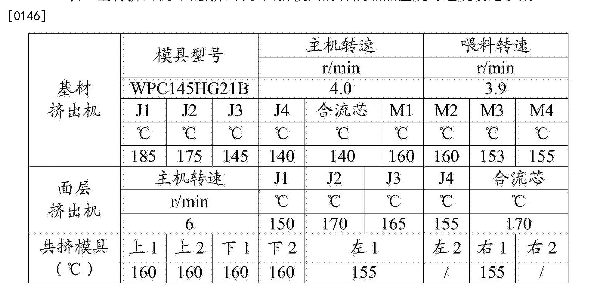 Figure CN104723635BD00152