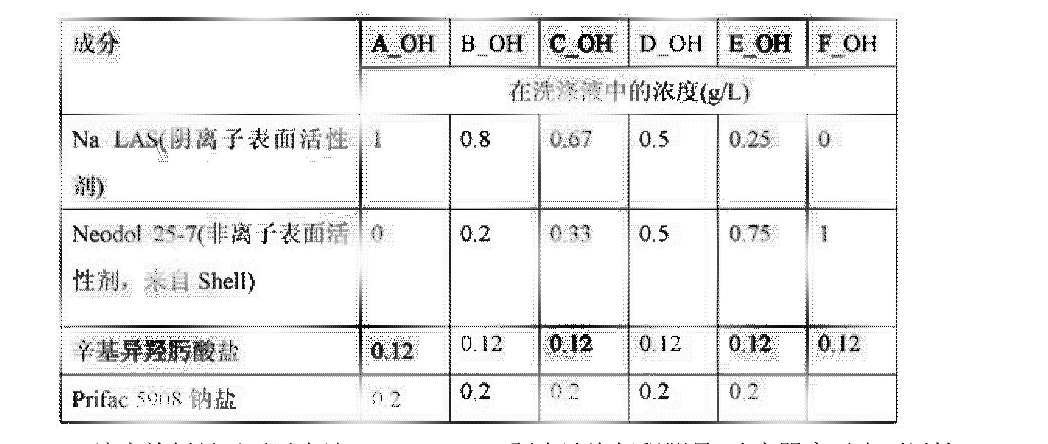 Figure CN102257109BD00191
