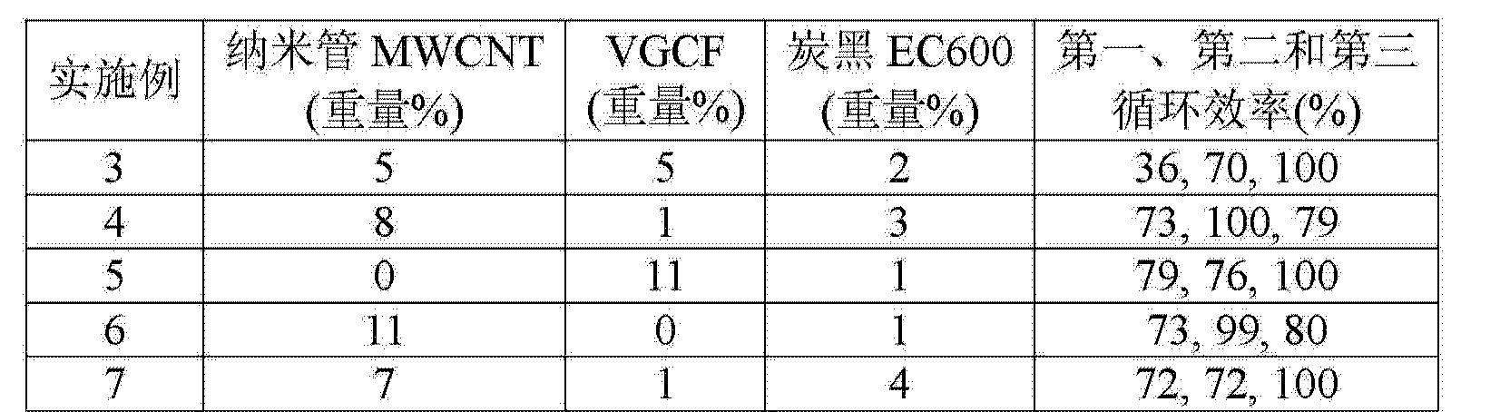Figure CN104094454AD00191