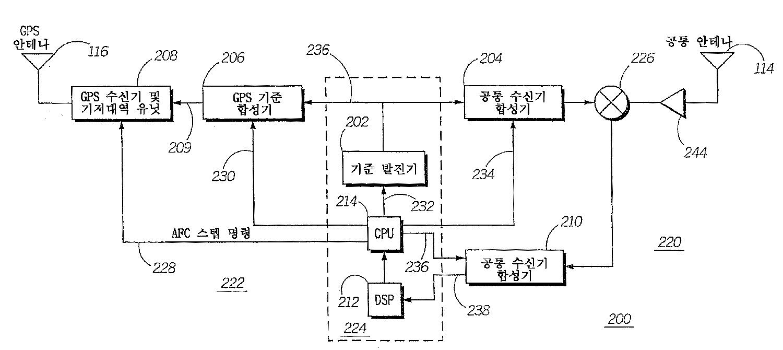 Figure R1020057020092
