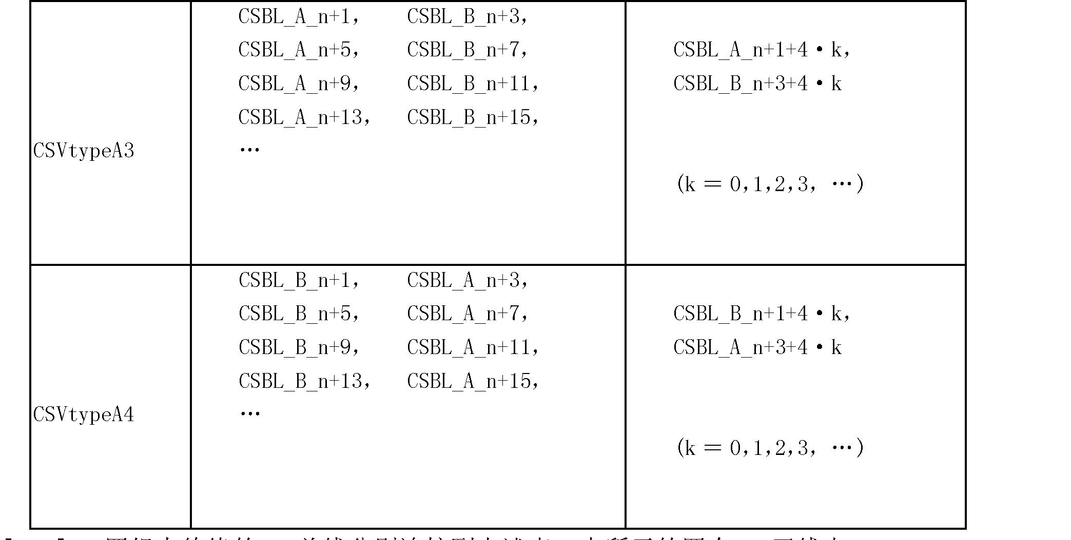 Figure CN101510034BD00381
