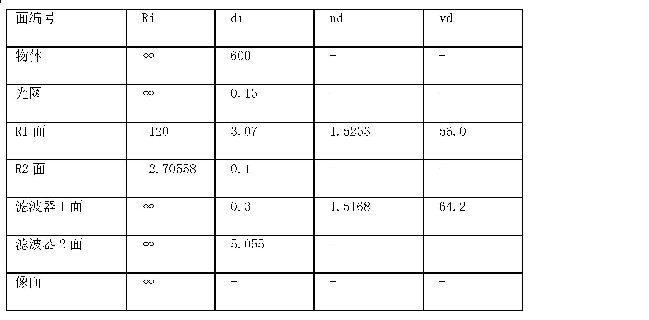 Figure CN101918793BD00102