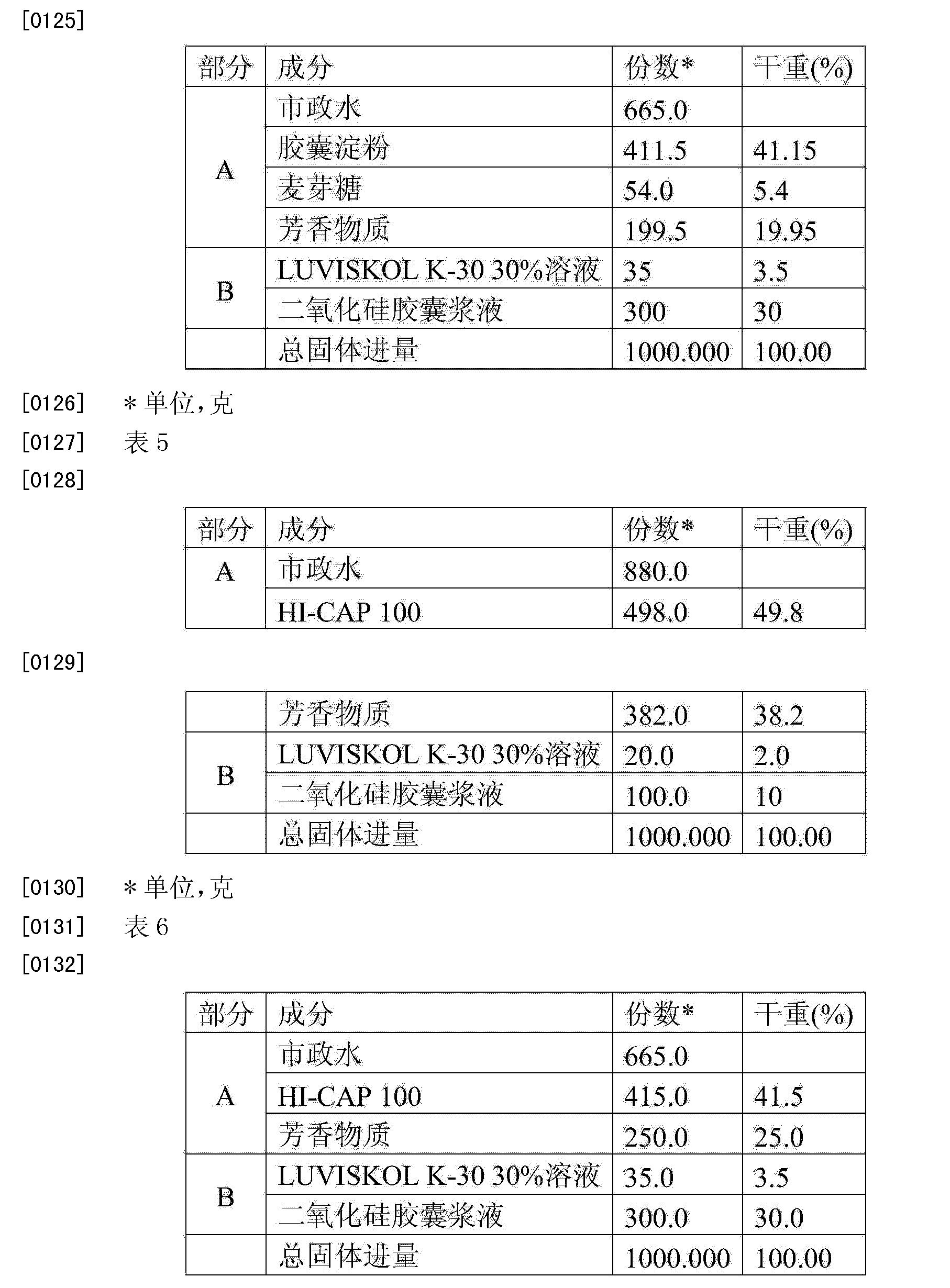 Figure CN104560398AD00221