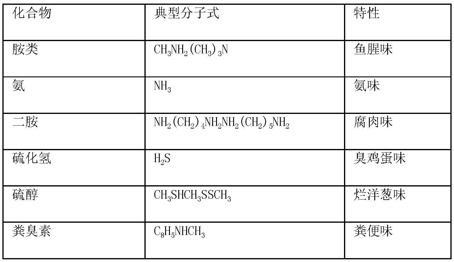 Figure CN102863081BD00052