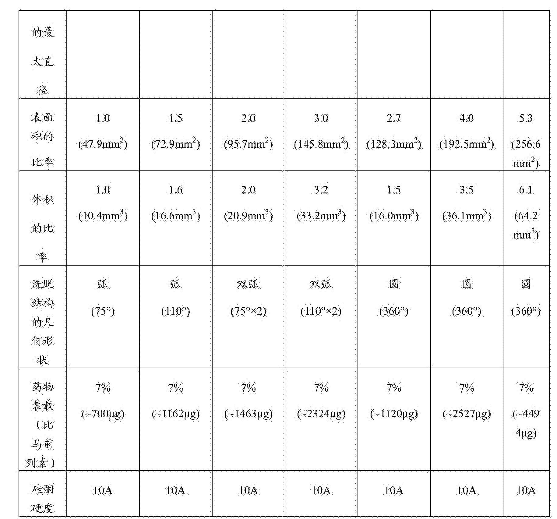 Figure CN103917202BD00611