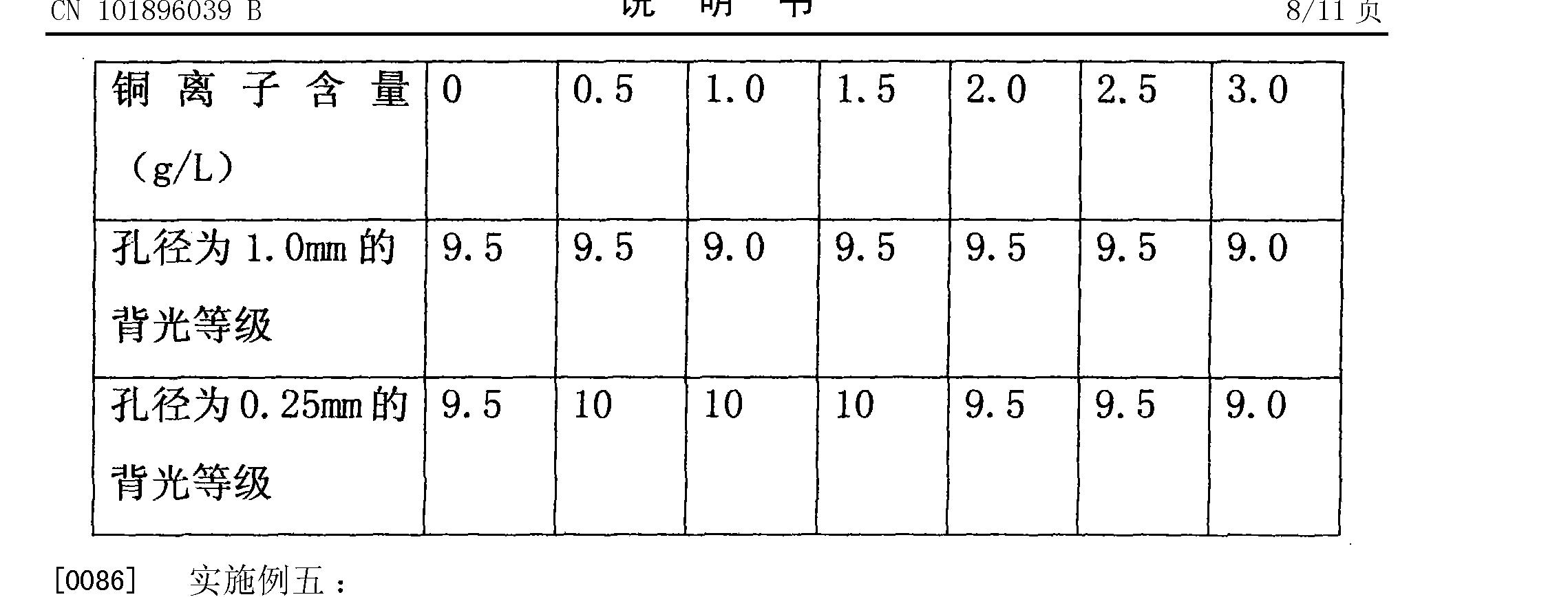 Figure CN101896039BD00101