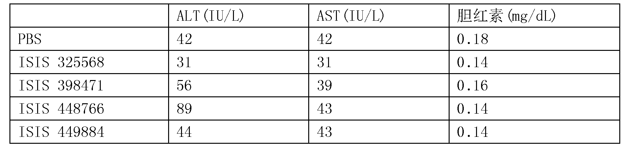 Figure CN103814132BD00863