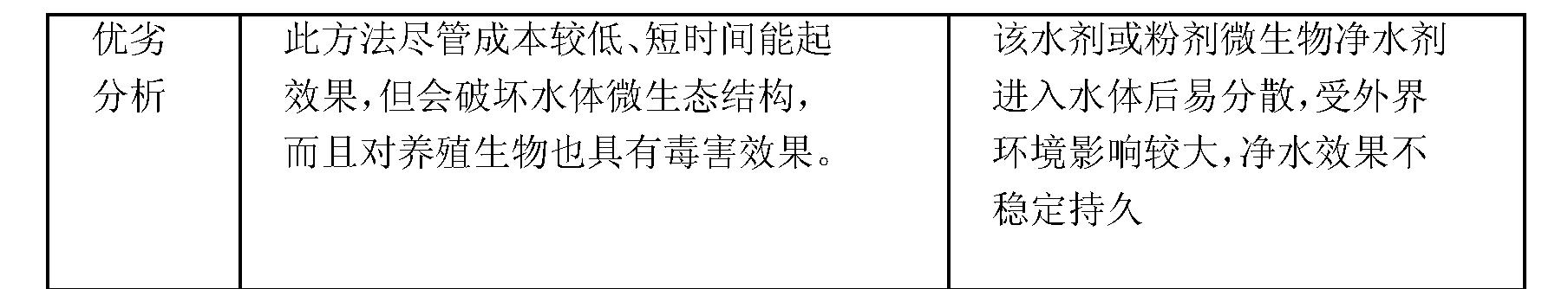 Figure CN101781025BD00051