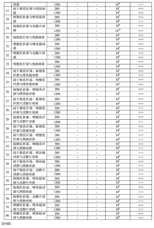Figure CN103652995AD00261
