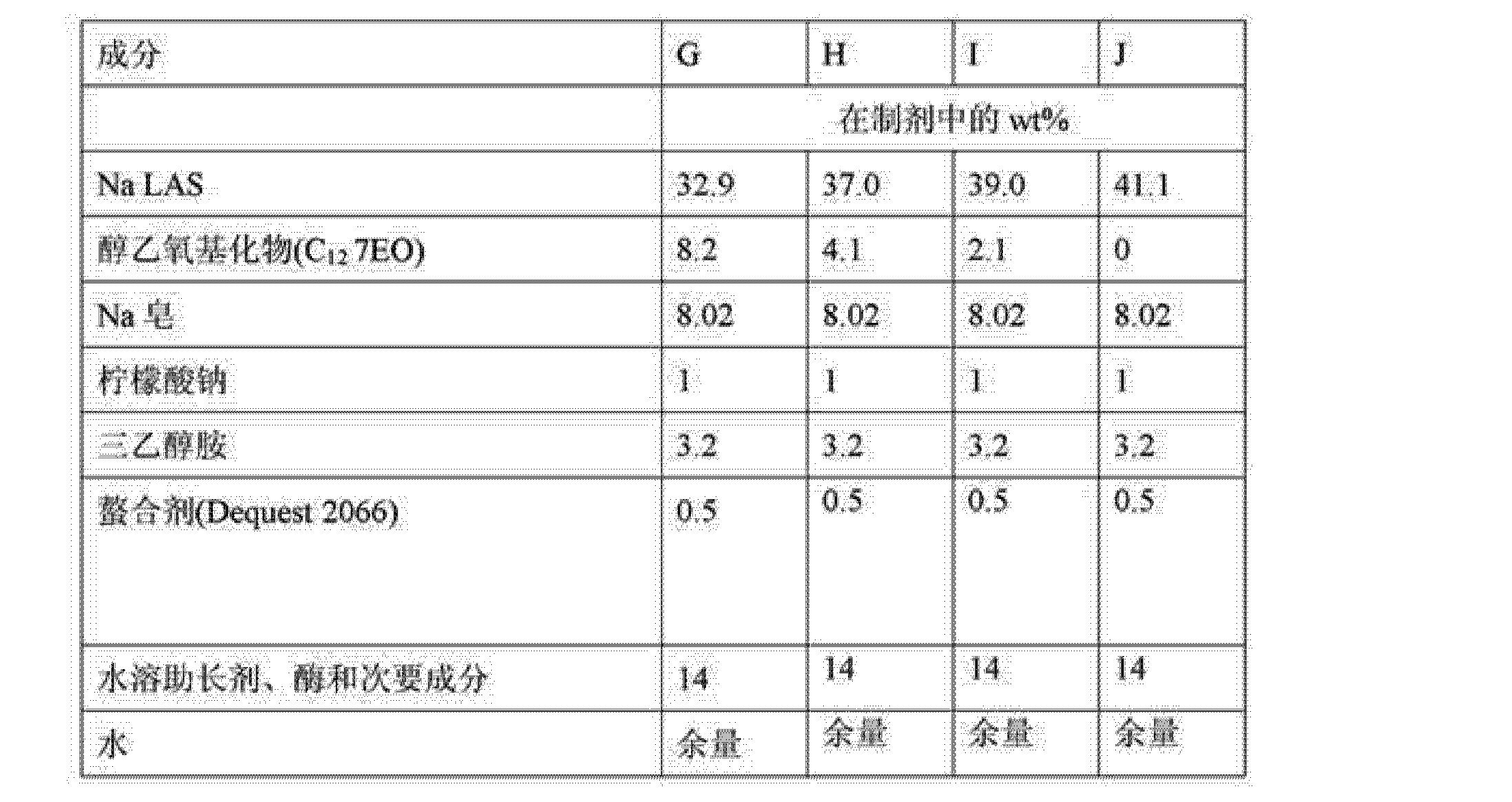 Figure CN102257109BD00201