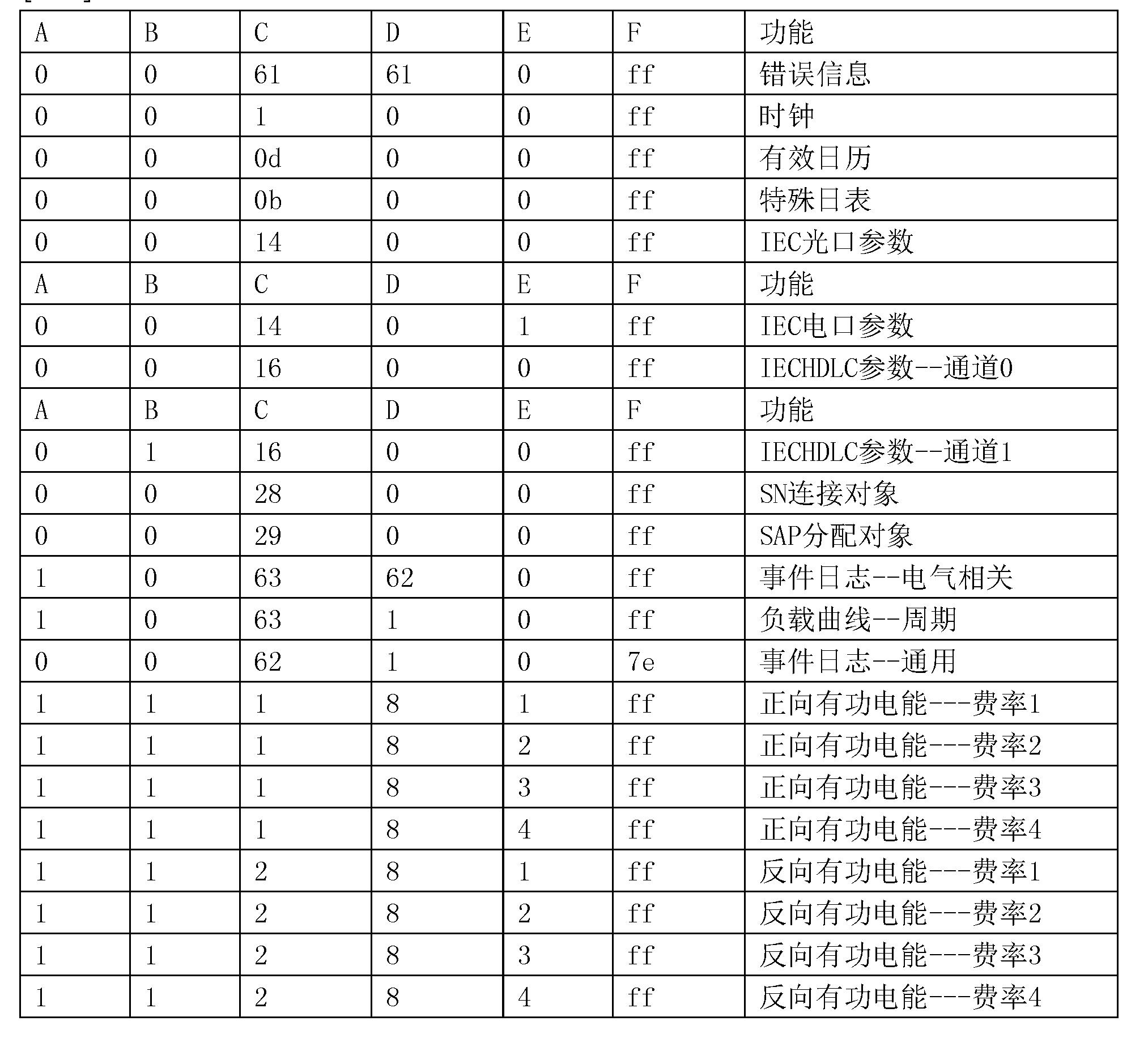 Figure CN207518633UD00061