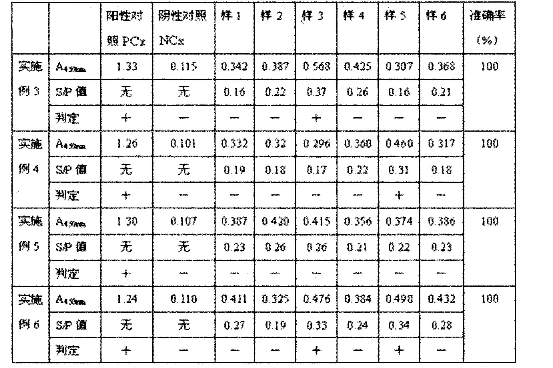 Figure CN103333251AD00151
