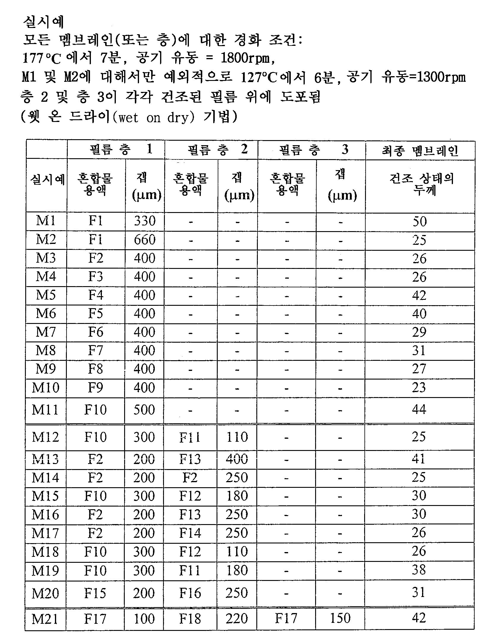 Figure 112009043286691-pat00028
