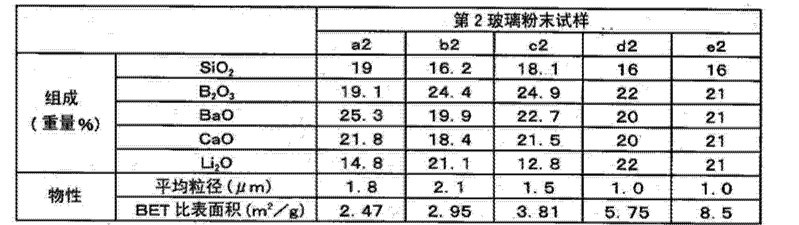 Figure CN102656127AD00092