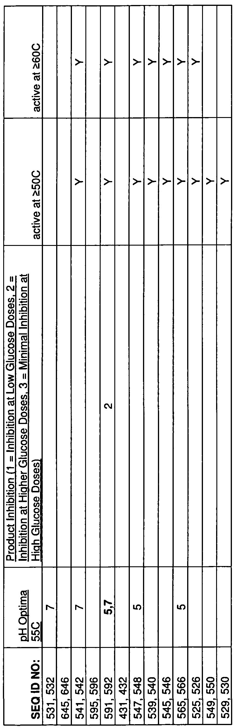 Figure imgf000337_0002