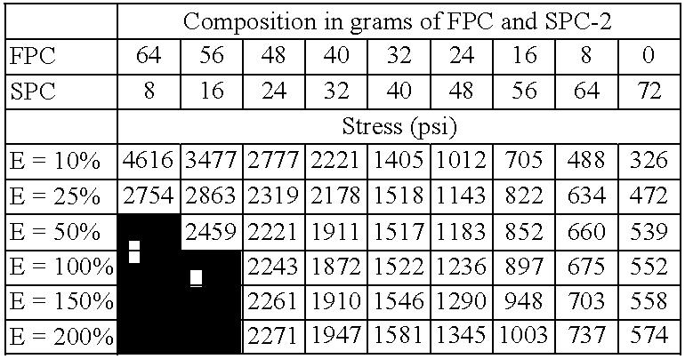 Figure US06982310-20060103-C00003