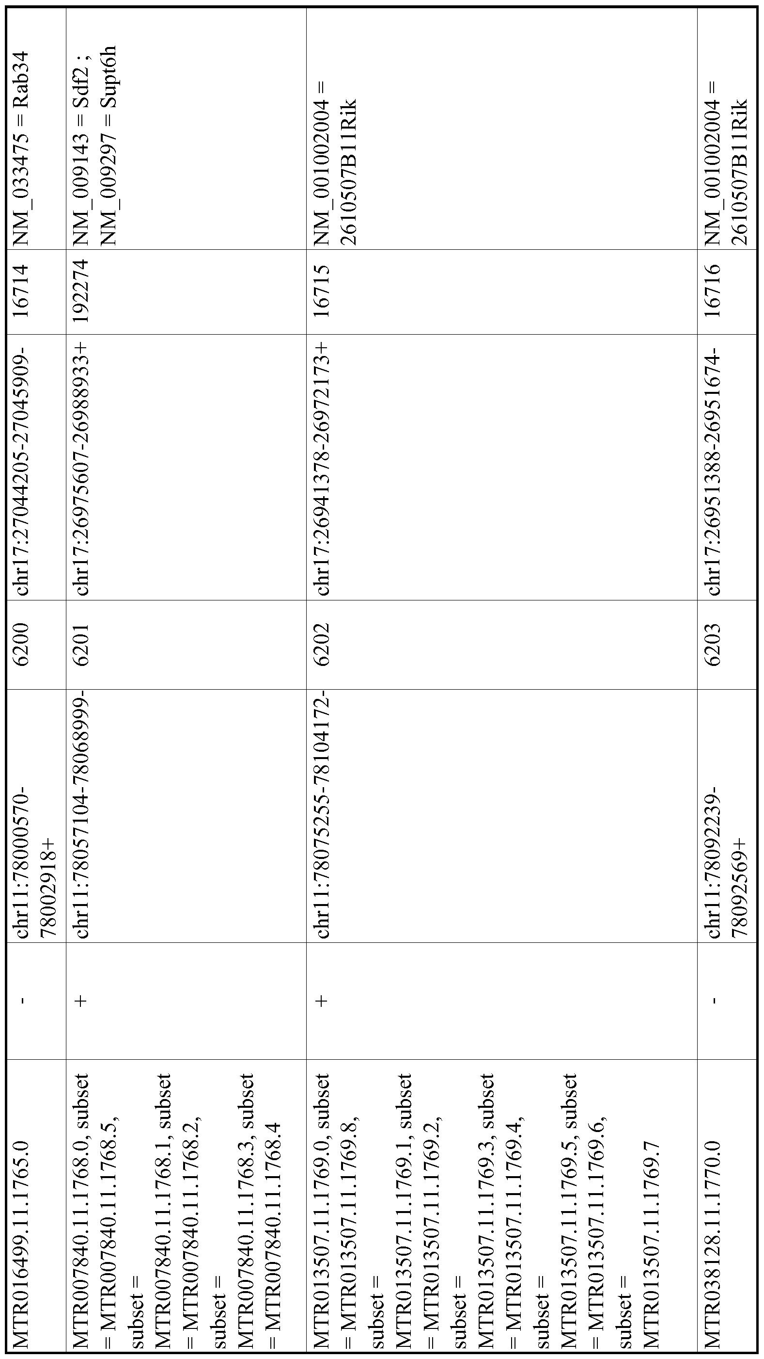 Figure imgf001117_0001