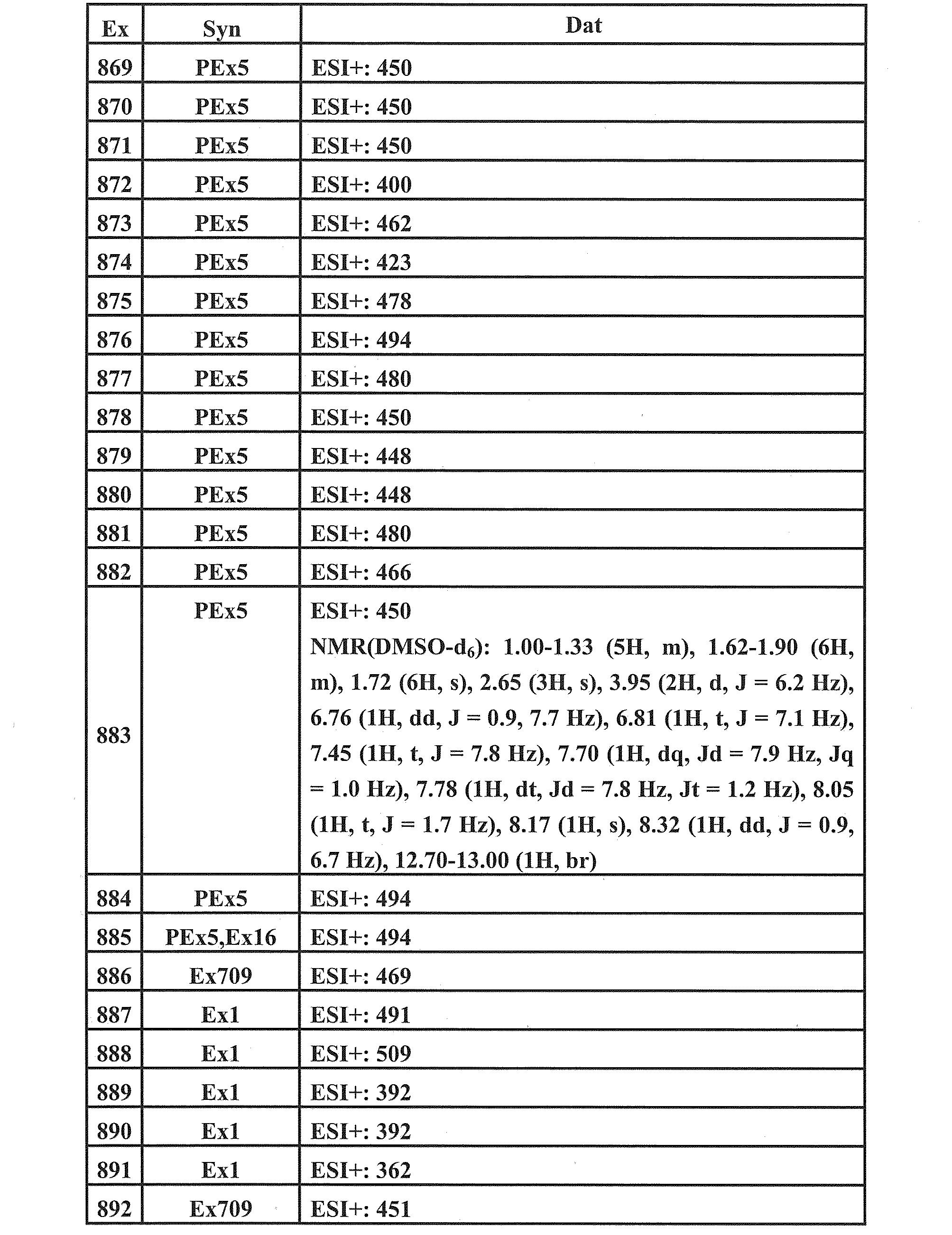 Figure JPOXMLDOC01-appb-T000161