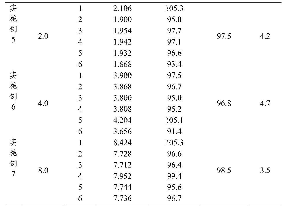 Figure CN103472153BD00101