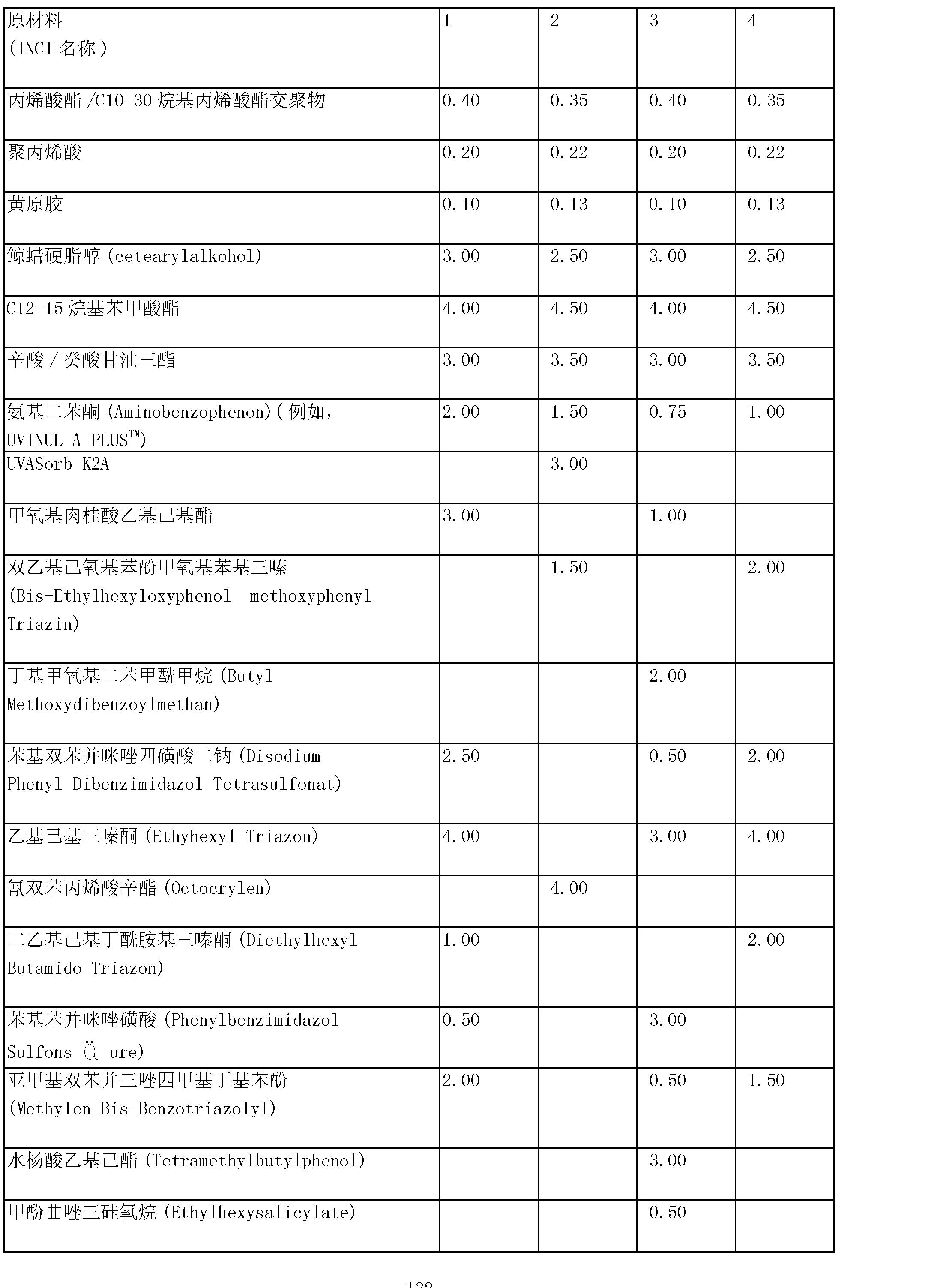 Figure CN101278051BD01321