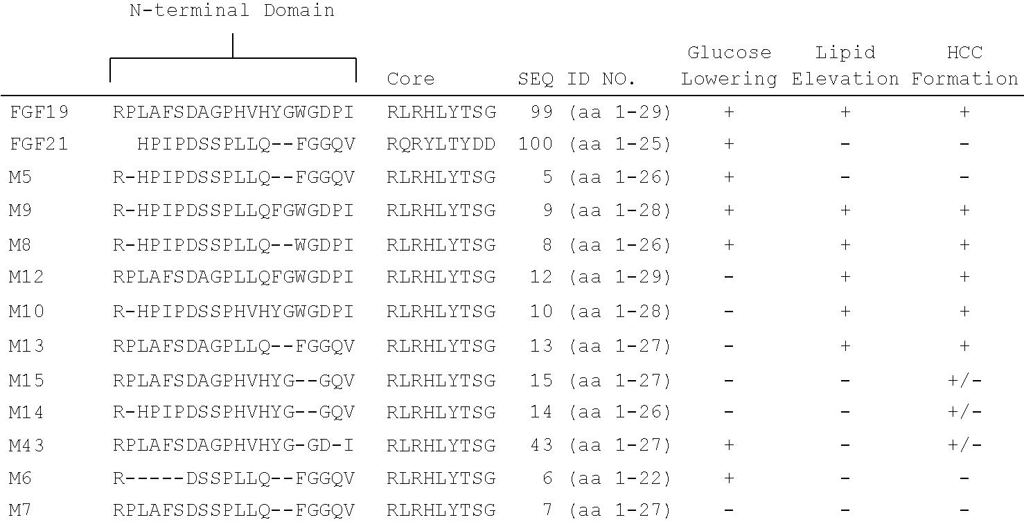 Figure US09670260-20170606-C00004