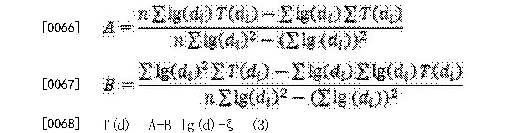Figure CN107302752AD00091