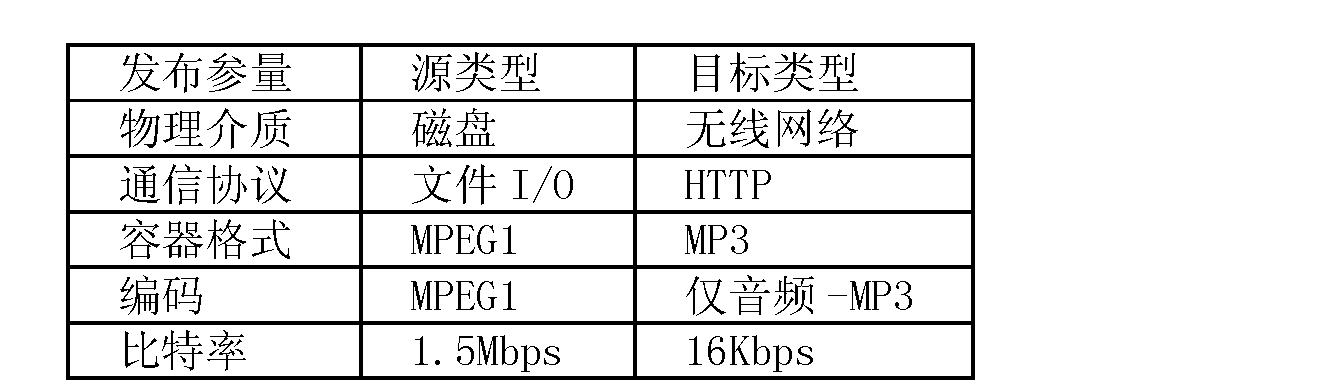 Figure CN101594518BD00243
