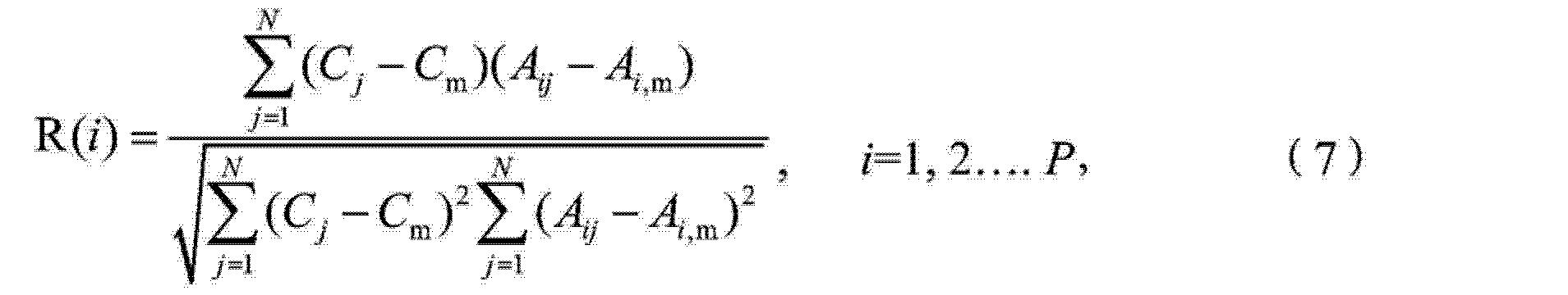 Figure CN102854151BD00071