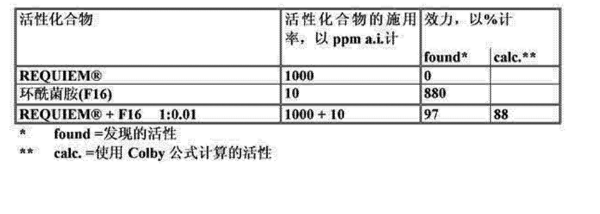 CN104703473A - Composition comprising a pesticidal terpene