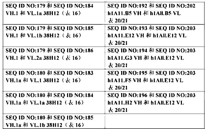 Figure CN102906113BD00261