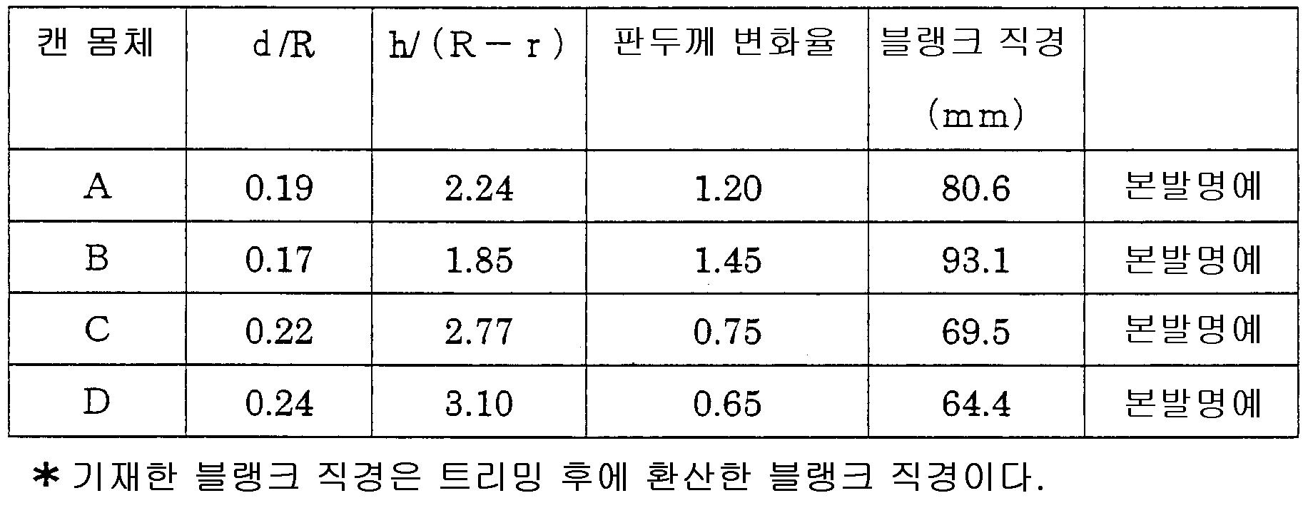 Figure 112008009388998-pct00003
