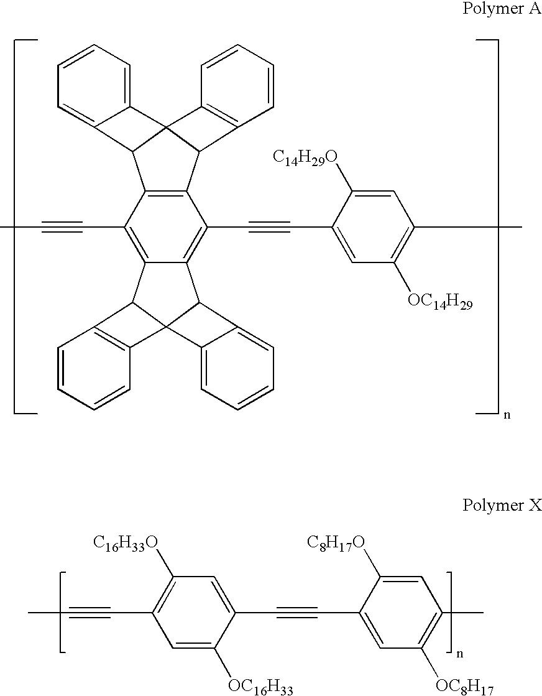 Figure US20060120923A1-20060608-C00004
