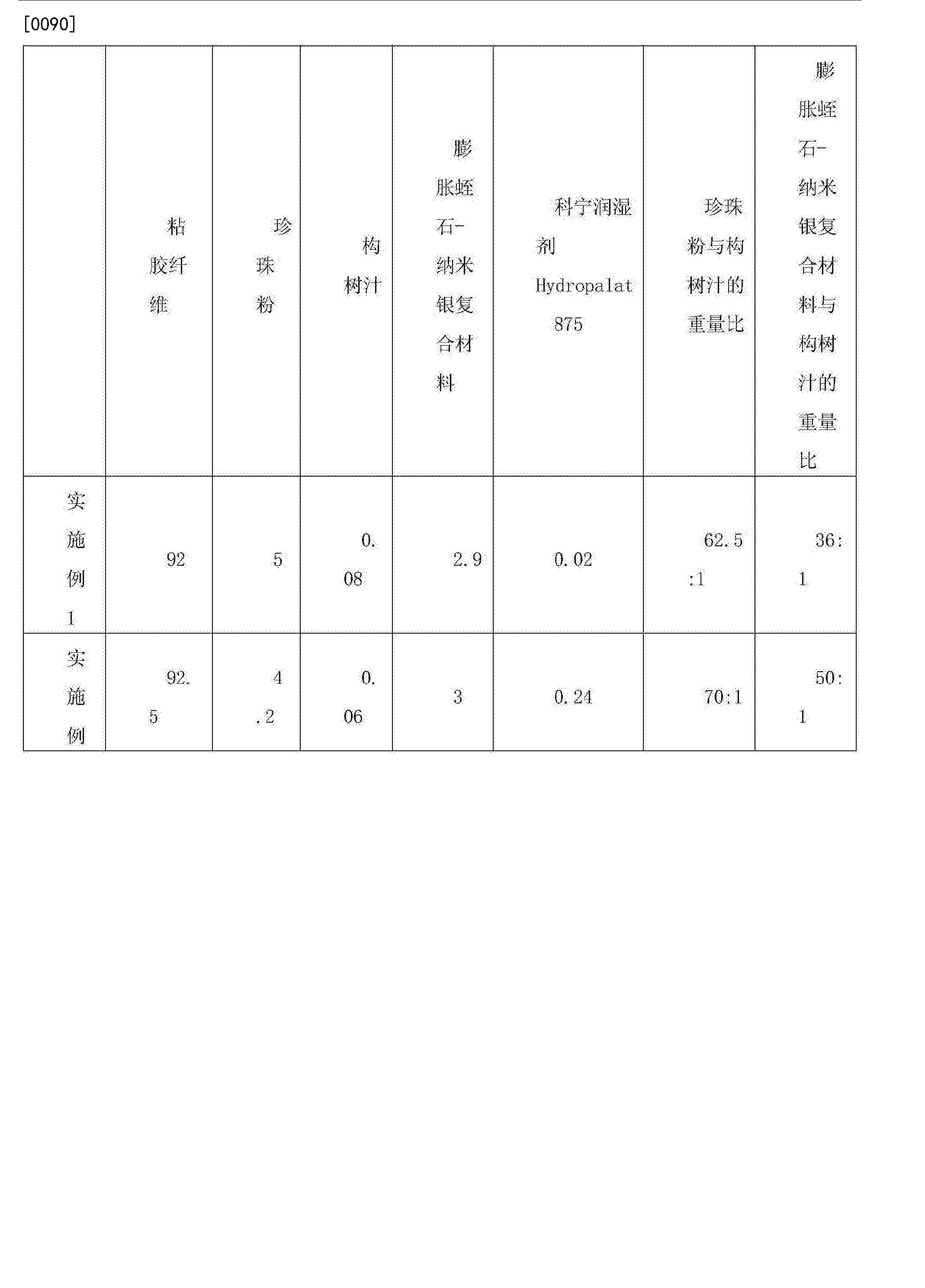 Figure CN105901782BD00081