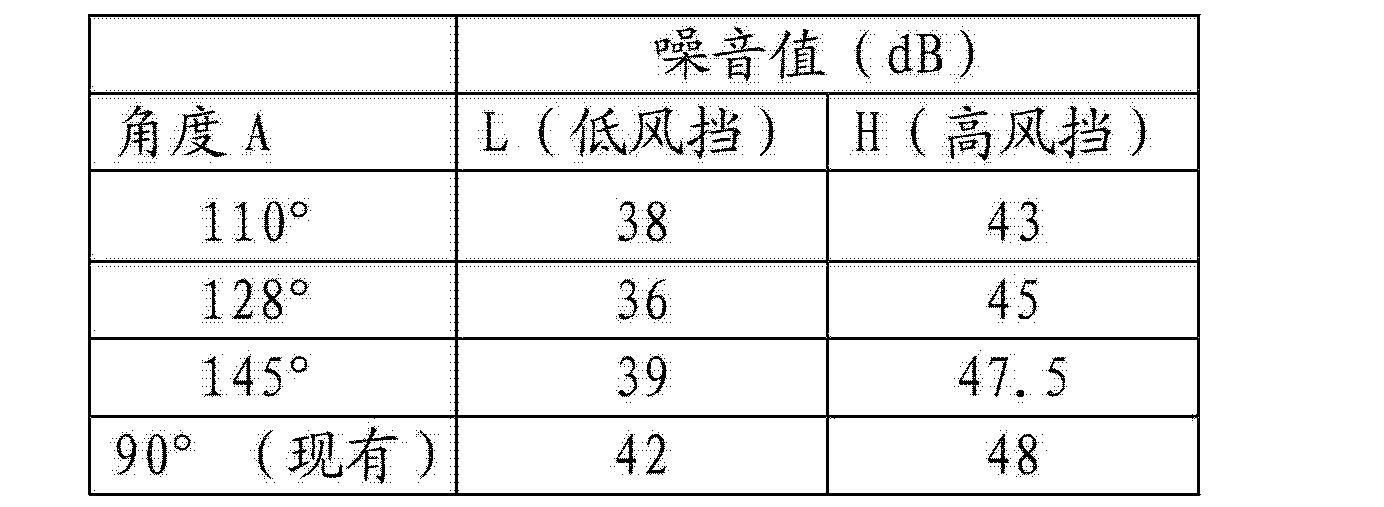 Figure CN103512158AD00071