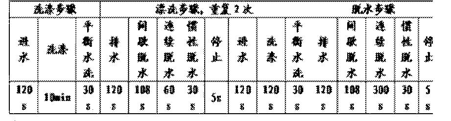 Figure CN104264416BD00101