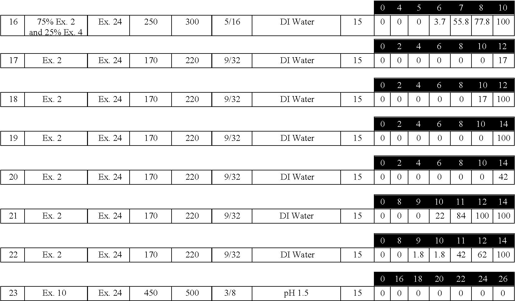 Figure US07887841-20110215-C00003