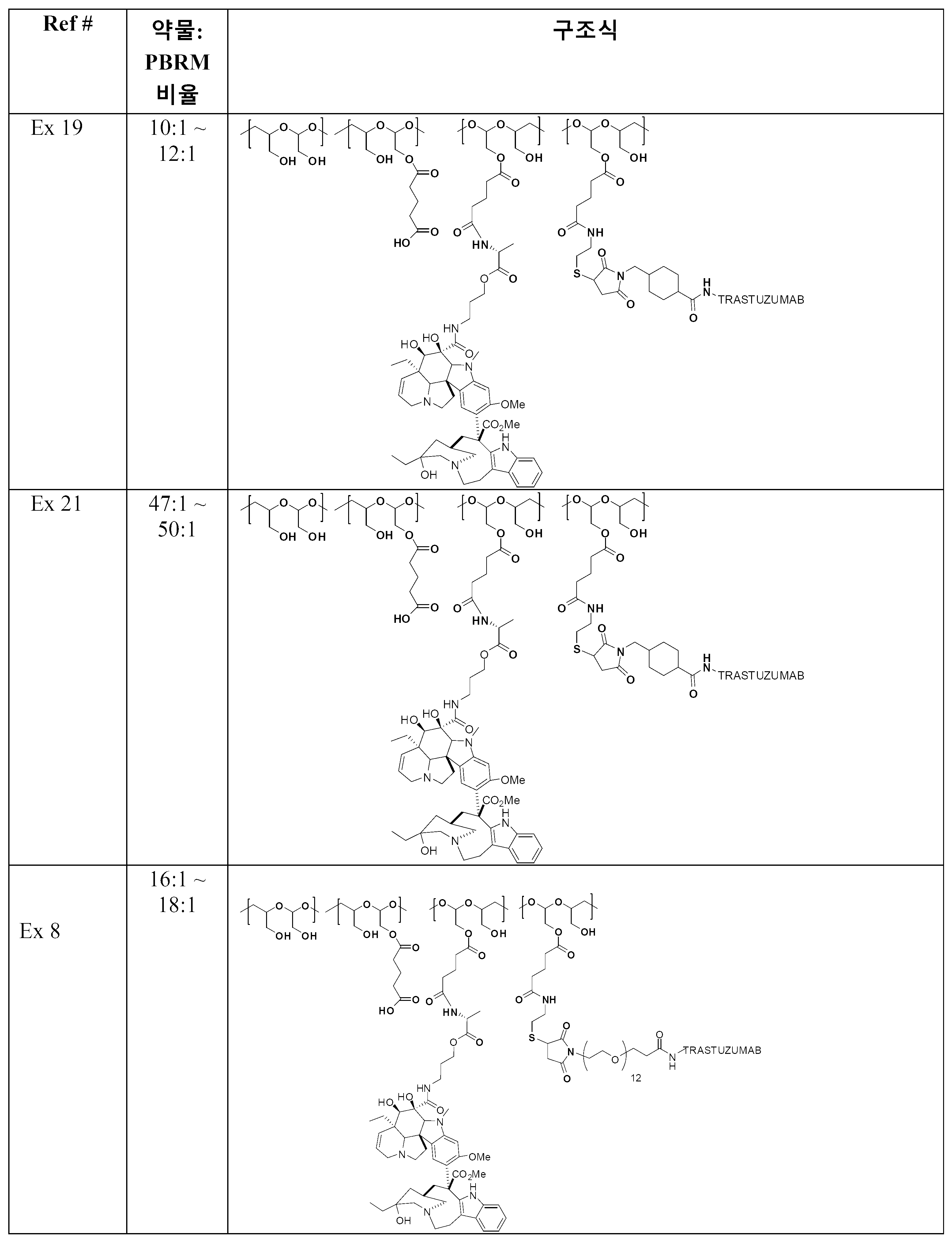 Figure 112014001971018-pct00248