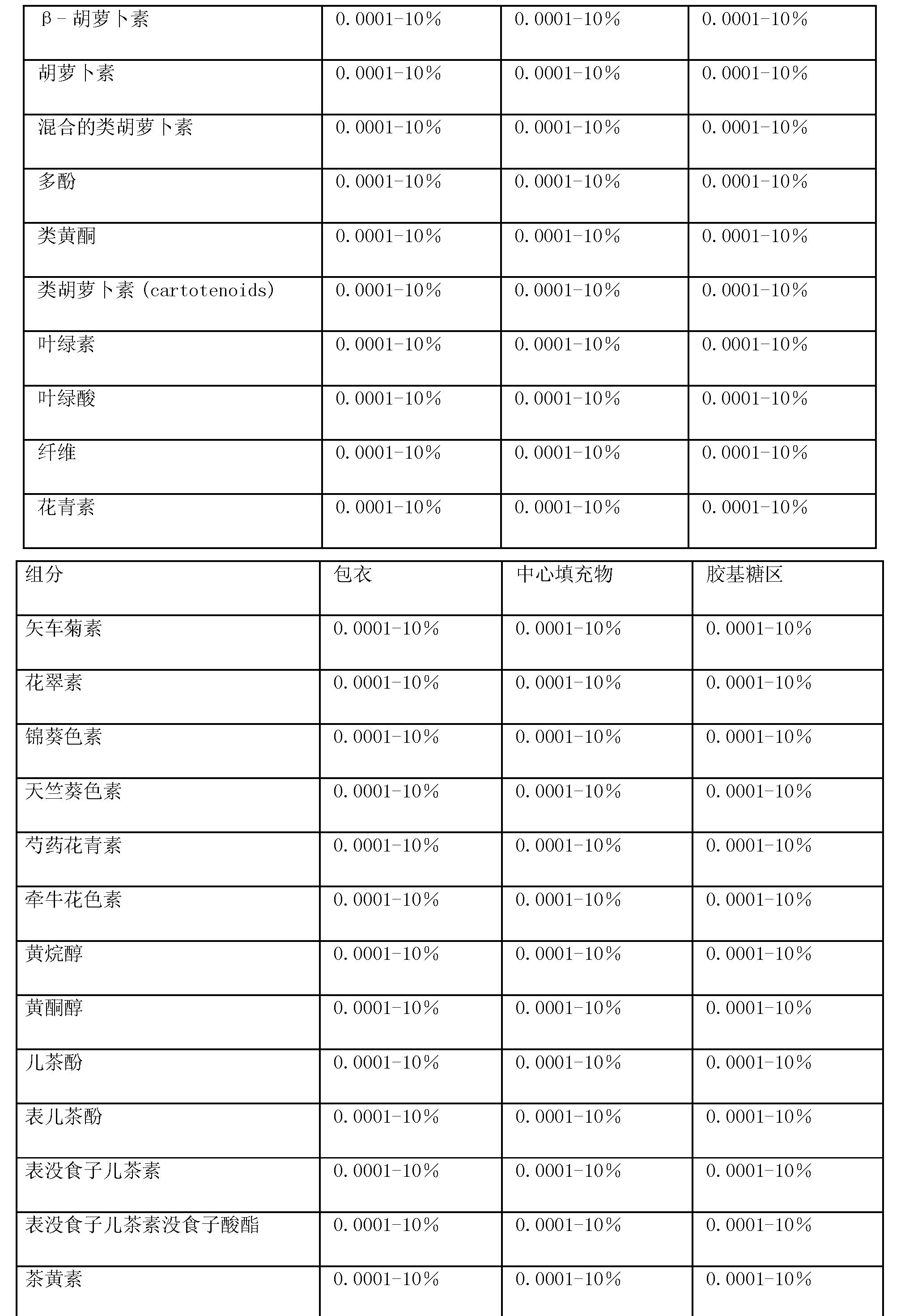 Figure CN101511202BD00701