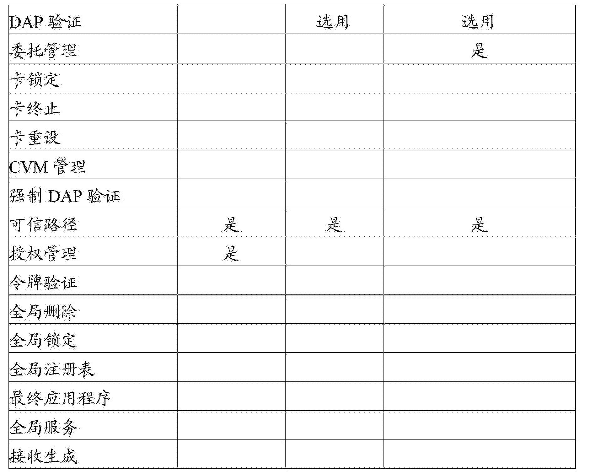 Figure CN104395909BD00321