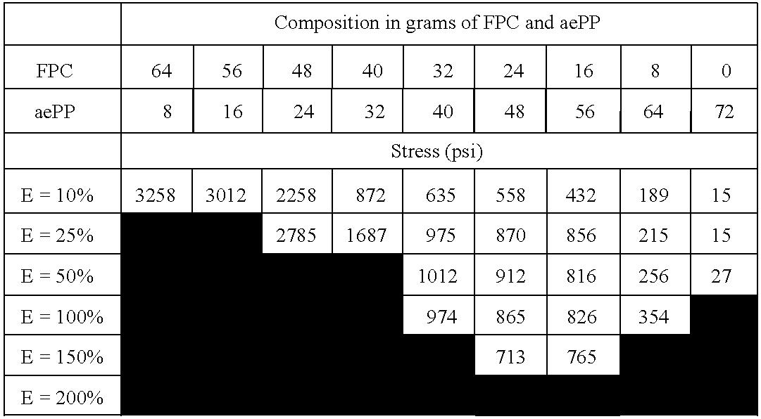 Figure US20060004145A1-20060105-C00009