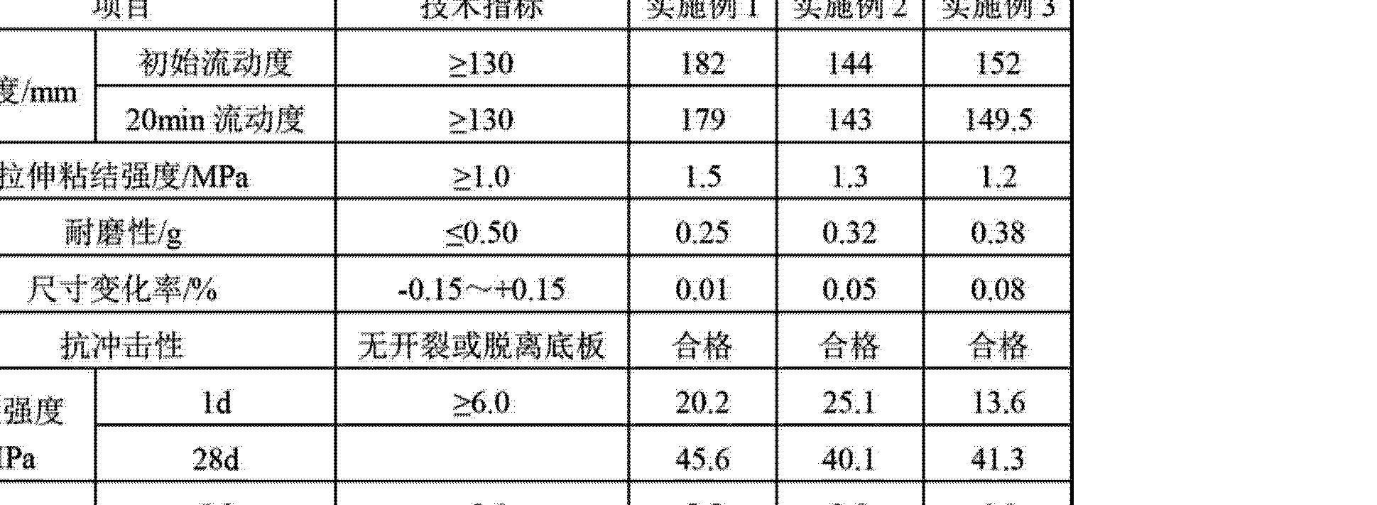 Figure CN102850030AD00052