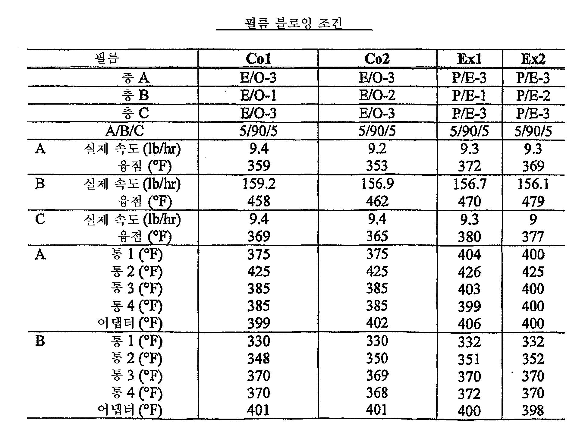 Figure 112008036650125-pct00008