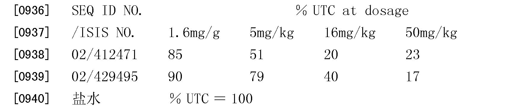 Figure CN101821277BD01022