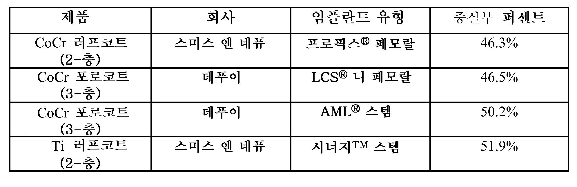 Figure 112013001426506-pct00002