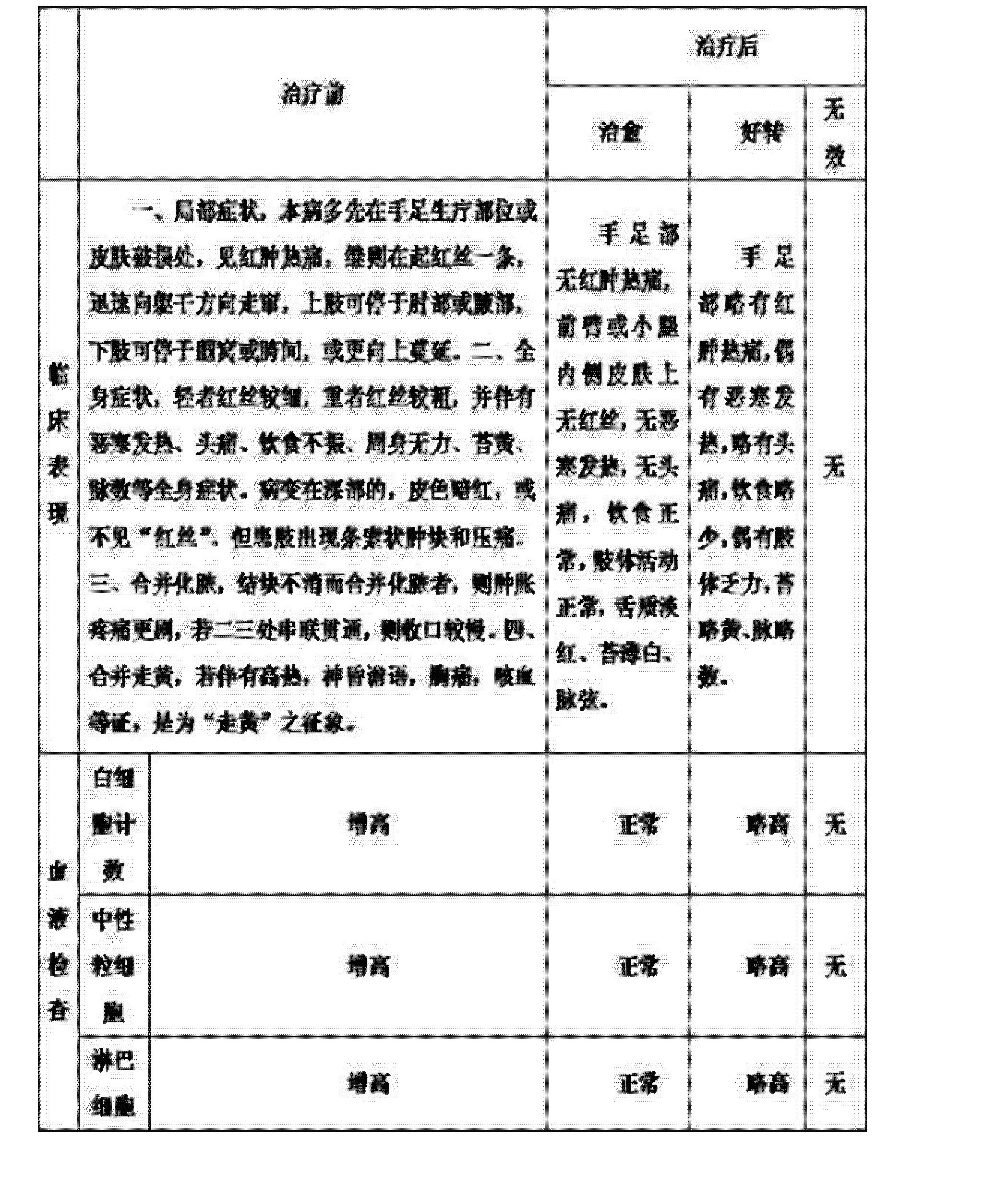 Figure CN102631532BD00061