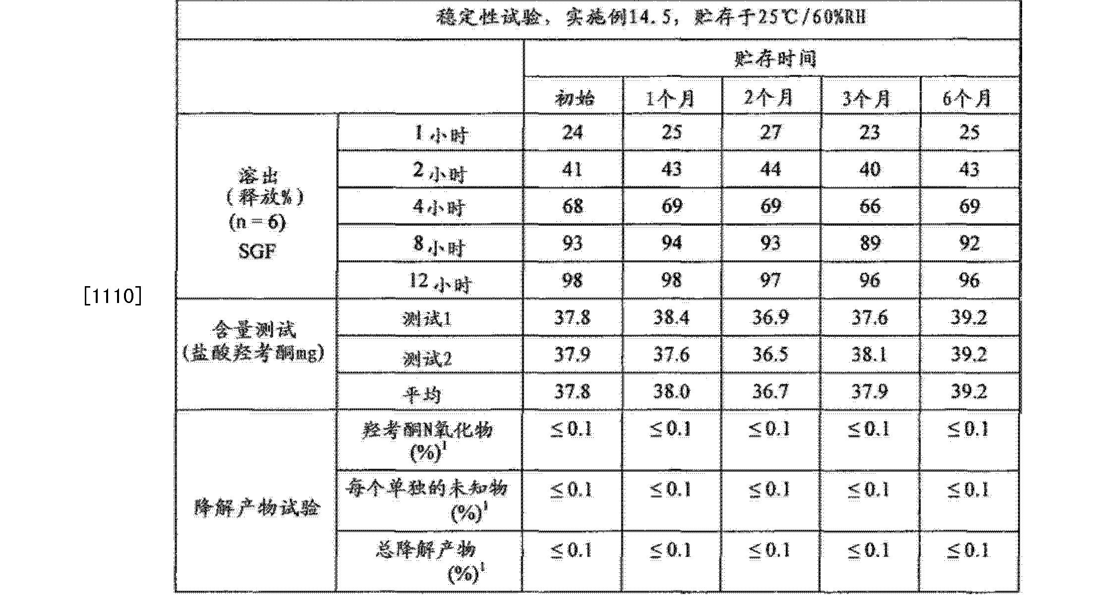 Figure CN102657630BD01032
